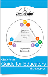 Circle Point Guide